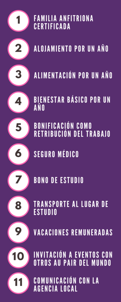 Beneficios De Ser Au Pair Learn And Travel Colombia